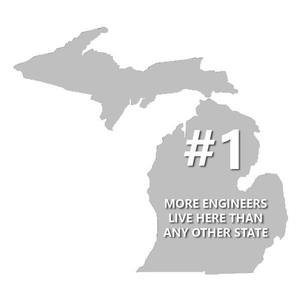Michigan ranks as number 1 in number of engineers