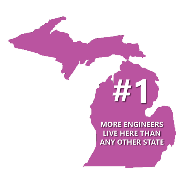 project manager jobs in Michigan
