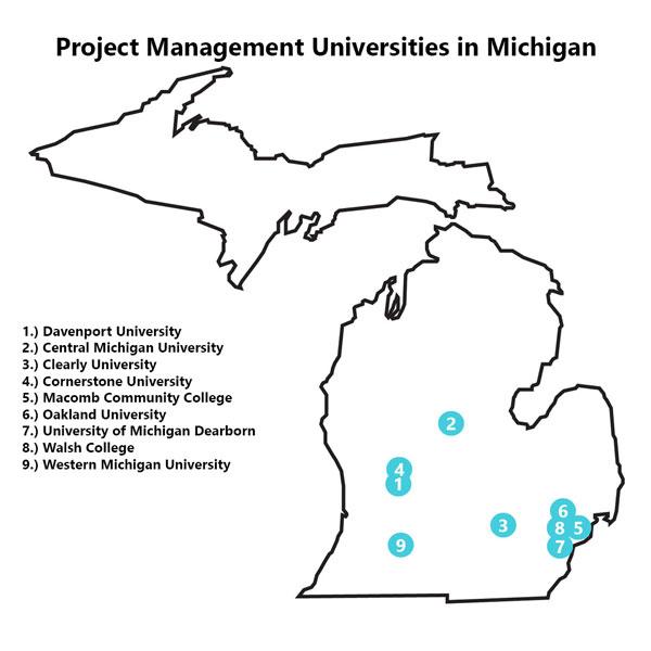 project management universities in Michigan