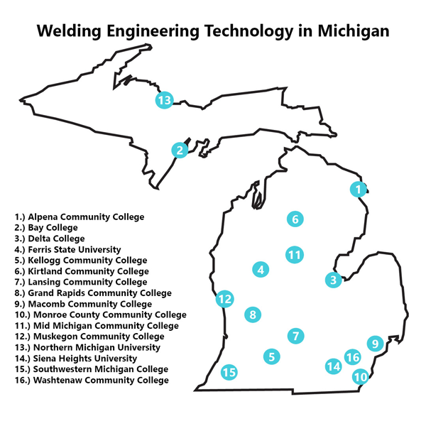Universities and colleges for welding engineering technology in Michigan