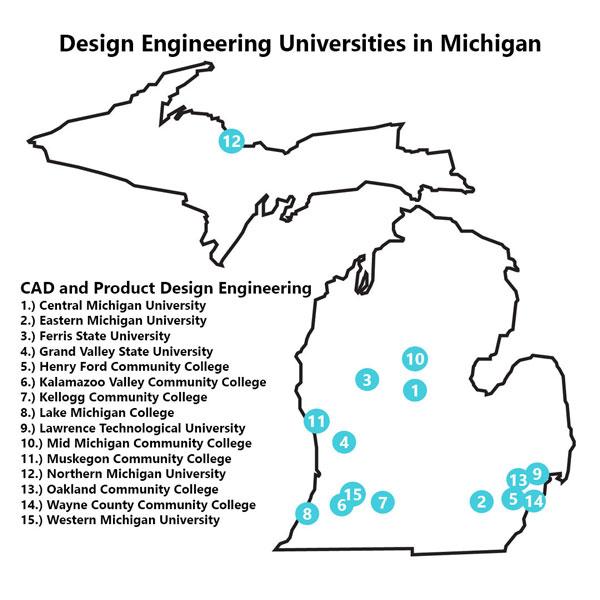 design engineering universities in Michigan