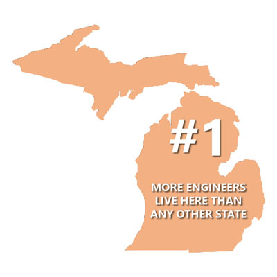 Michigan has the highest population of engineers